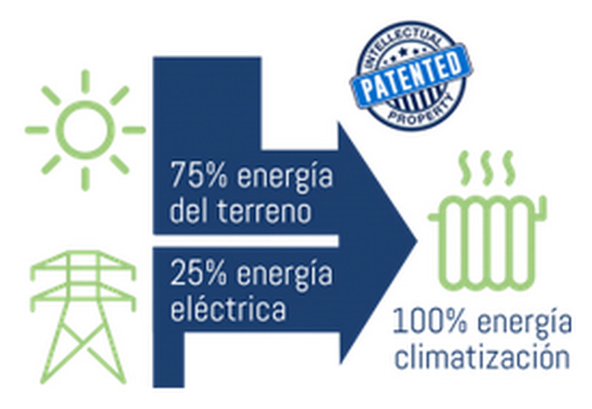 CO2zero - Josep Albinyana
